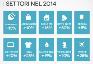 ecommerceprevisioni-2014